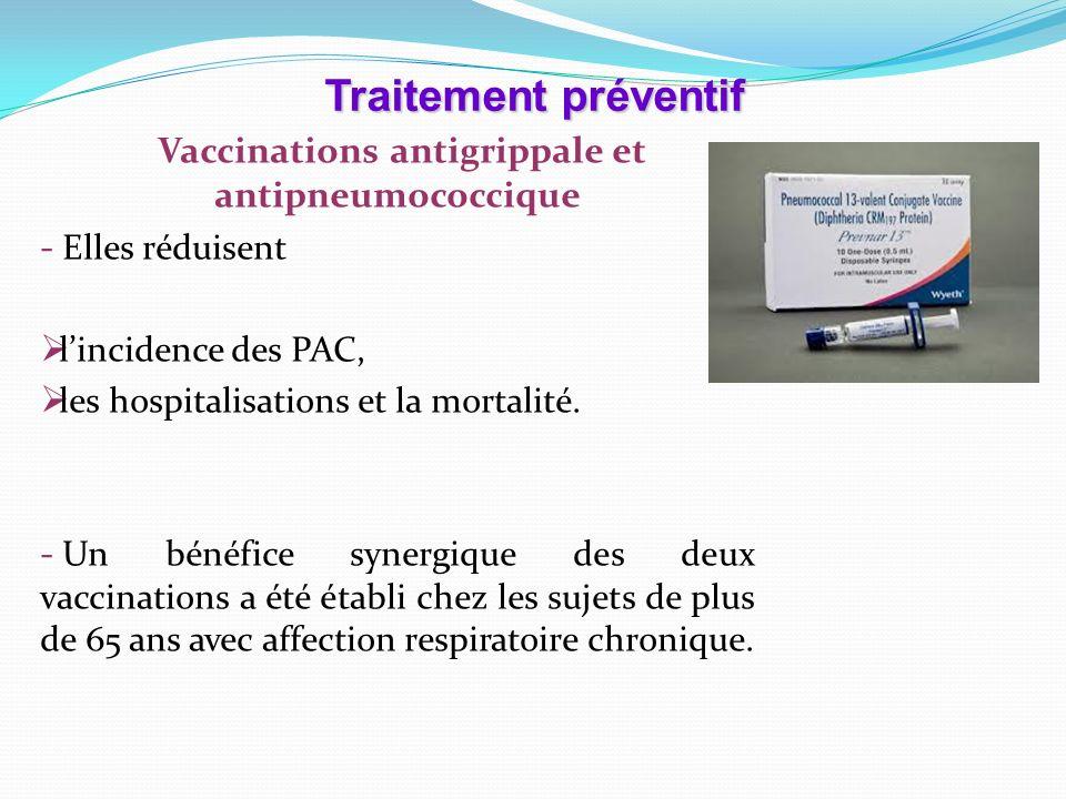 Traitement préventif Vaccinations antigrippale et antipneumococcique - Elles réduisent lincidence des PAC, les hospitalisations et la mortalité. - Un