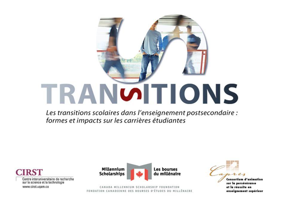 1 Transitions