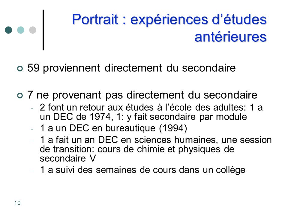 Portrait : expériences détudes antérieures 59 proviennent directement du secondaire 7 ne provenant pas directement du secondaire - 2 font un retour au