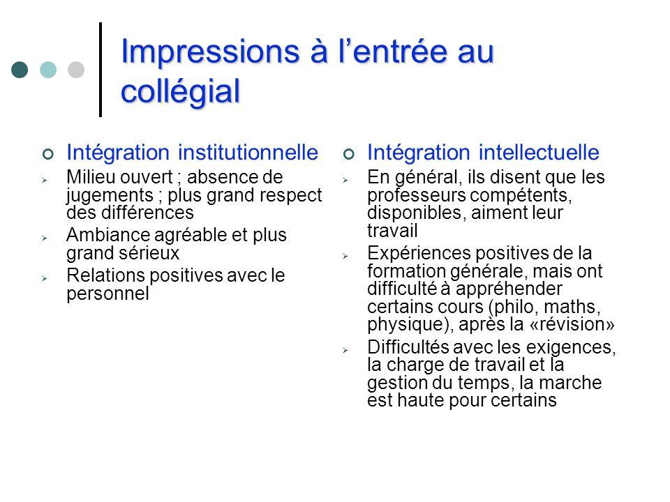Impressionsà lentrée au collégial Impressions à lentrée au collégial Intégration institutionnelle Milieu ouvert ; absence de jugements ; plus grand re