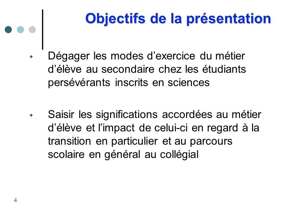 Objectifs de la présentation Dégager les modes dexercice du métier délève au secondaire chez les étudiants persévérants inscrits en sciences Saisir le