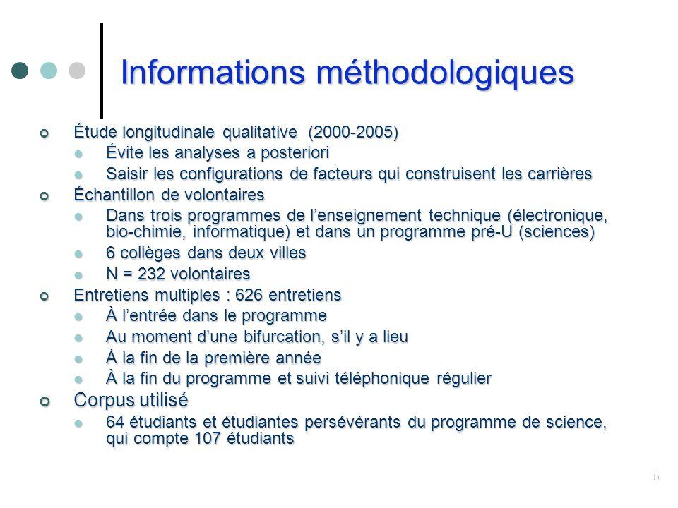 5 Informations méthodologiques Étude longitudinale qualitative (2000-2005) Étude longitudinale qualitative (2000-2005) Évite les analyses a posteriori