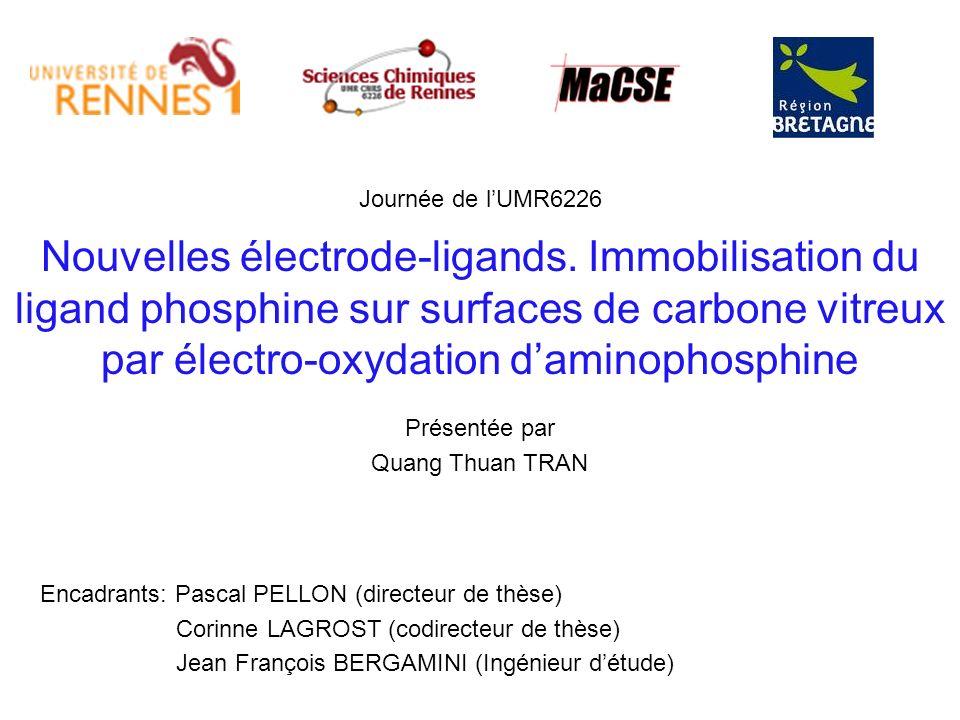 Journée de lUMR6226 Nouvelles électrode-ligands. Immobilisation du ligand phosphine sur surfaces de carbone vitreux par électro-oxydation daminophosph