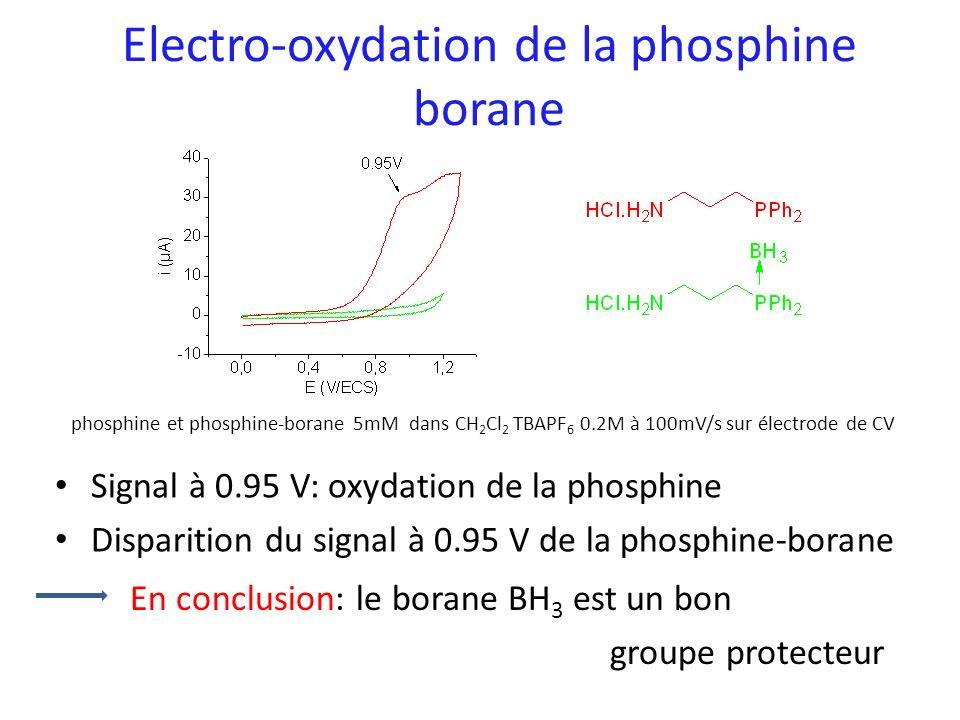 Electro-oxydation de la phosphine borane phosphine et phosphine-borane 5mM dans CH 2 Cl 2 TBAPF 6 0.2M à 100mV/s sur électrode de CV Signal à 0.95 V: