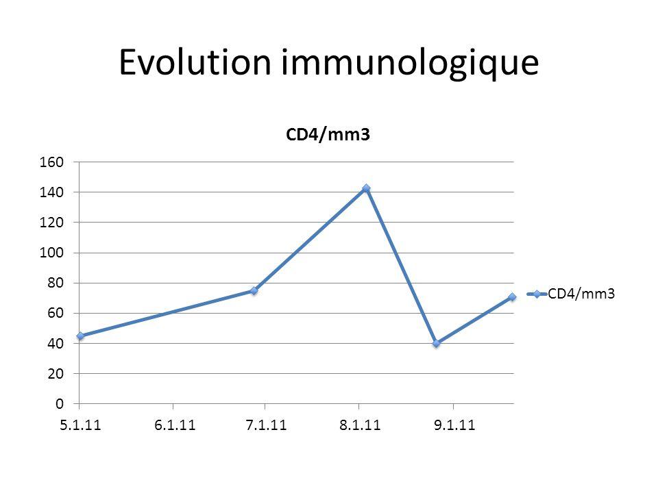 Evolution immunologique