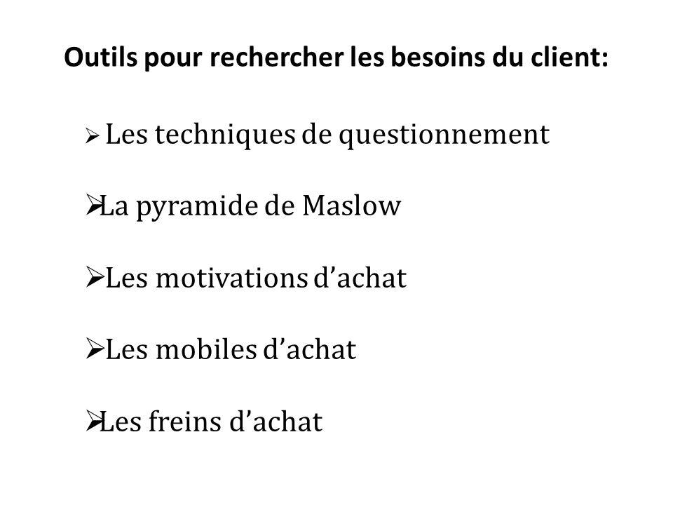 Outils pour rechercher les besoins du client: Les techniques de questionnement La pyramide de Maslow Les motivations dachat Les mobiles dachat Les fre