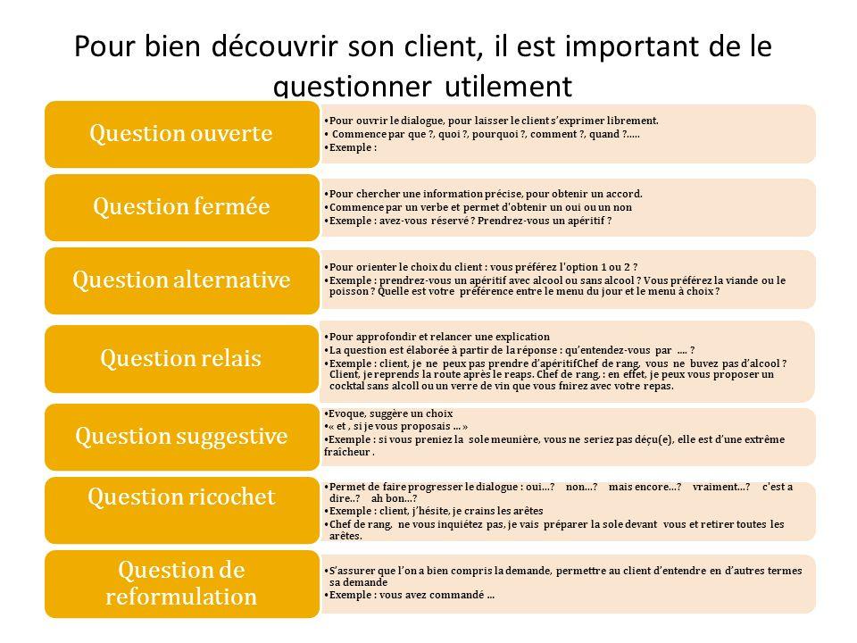 Pour bien découvrir son client, il est important de le questionner utilement Pour ouvrir le dialogue, pour laisser le client sexprimer librement.