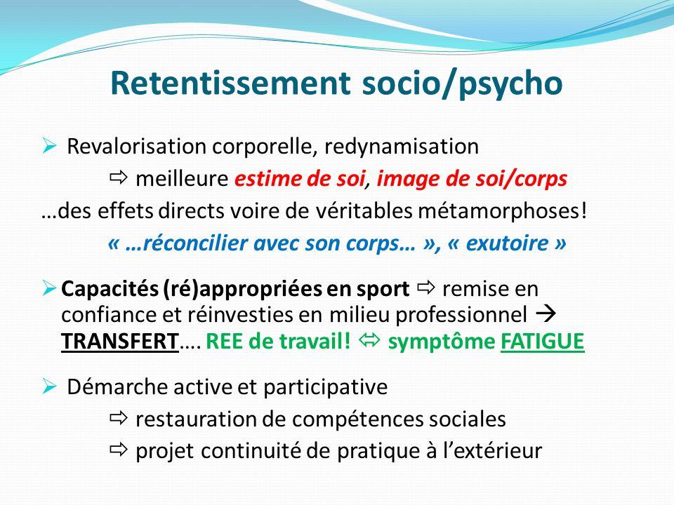 Retentissement socio/psycho Revalorisation corporelle, redynamisation meilleure estime de soi, image de soi/corps …des effets directs voire de véritab