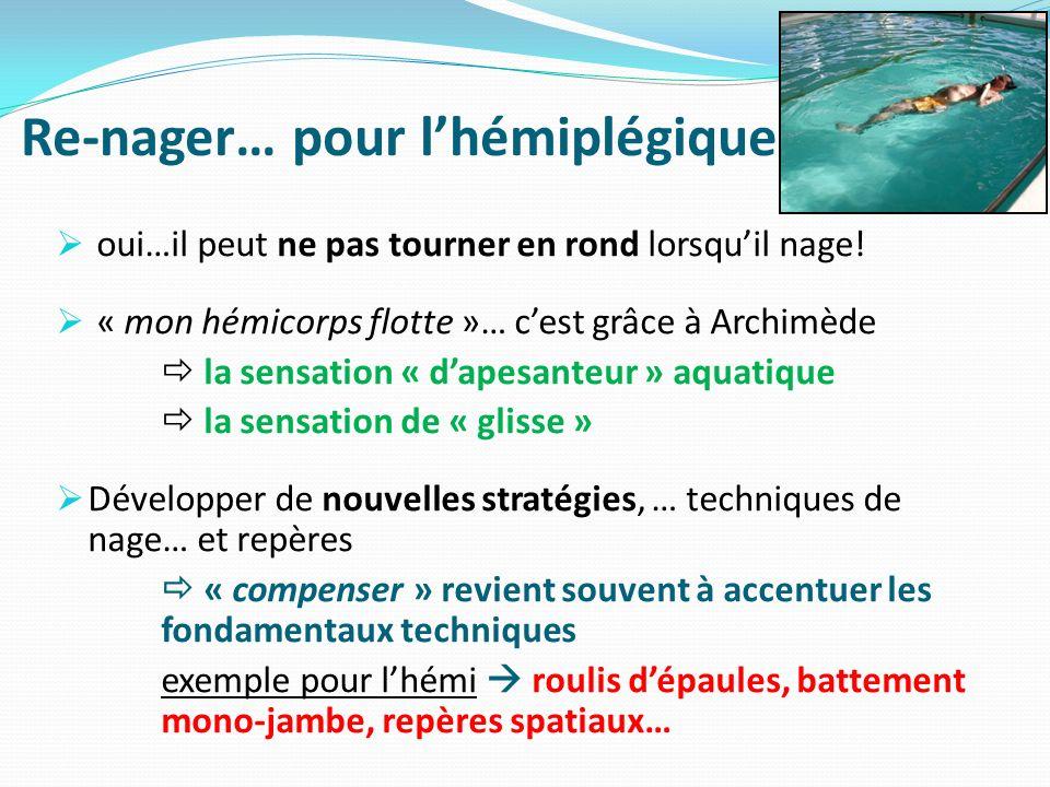 Re-nager… pour lhémiplégique oui…il peut ne pas tourner en rond lorsquil nage! « mon hémicorps flotte »… cest grâce à Archimède la sensation « dapesan