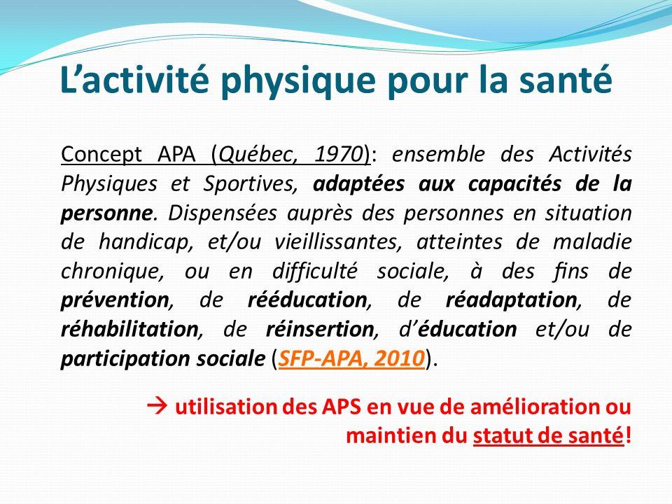 Lactivité physique pour la santé Concept APA (Québec, 1970): ensemble des Activités Physiques et Sportives, adaptées aux capacités de la personne. Dis