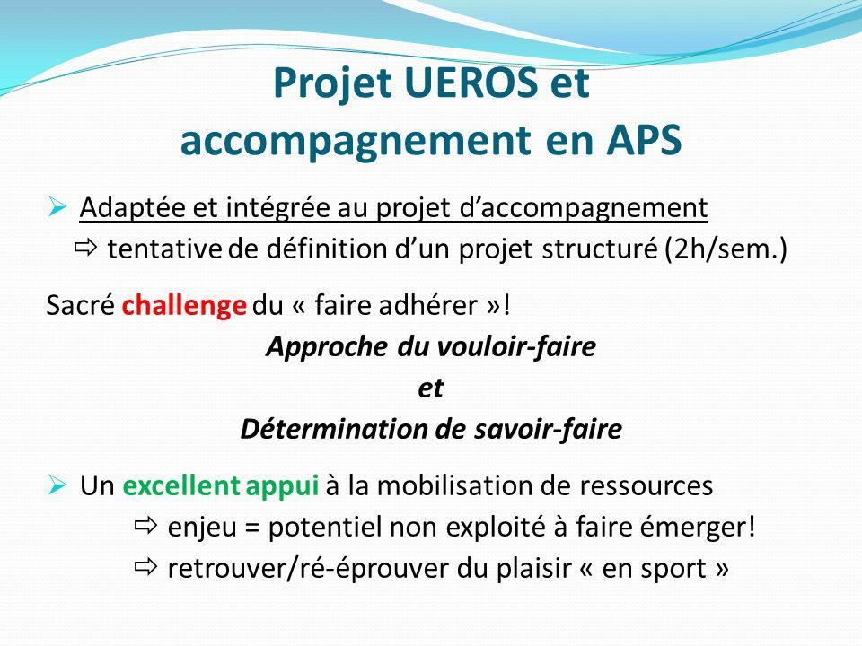 Projet UEROS et accompagnement en APS Adaptée et intégrée au projet daccompagnement tentative de définition dun projet structuré (2h/sem.) Sacré chall