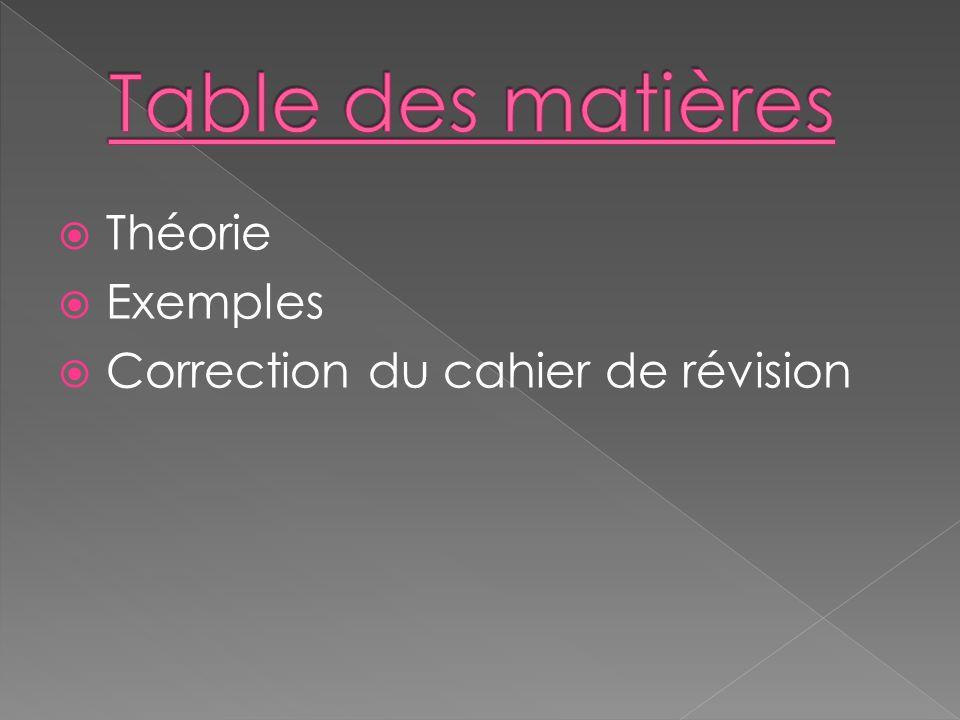 Théorie Exemples Correction du cahier de révision