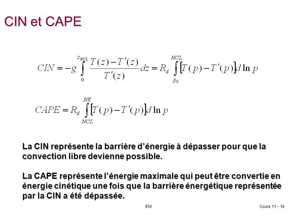 EMCours 11 - 14 CIN et CAPE La CIN représente la barrière dénergie à dépasser pour que la convection libre devienne possible.
