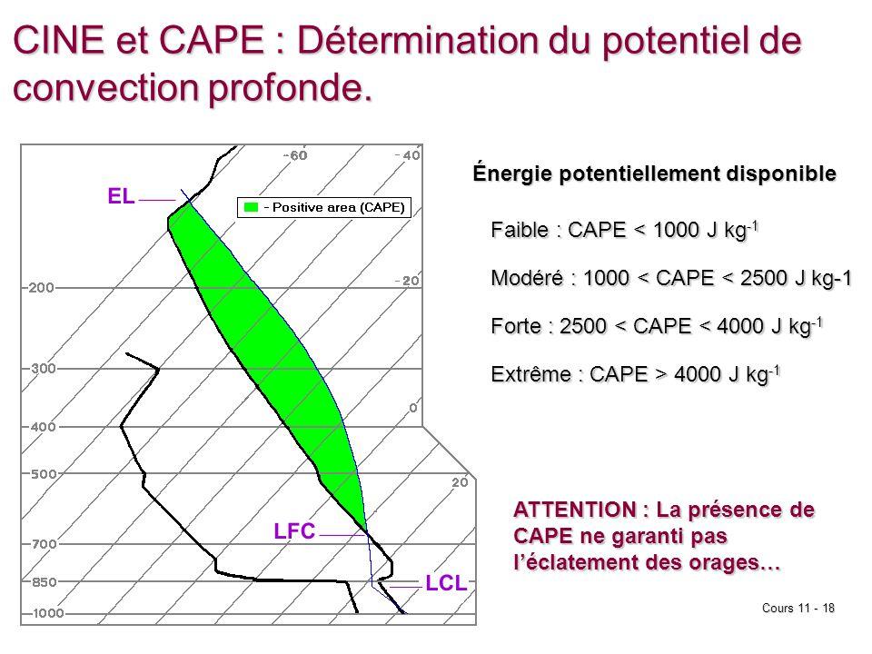 EMCours 11 - 18 CINE et CAPE : Détermination du potentiel de convection profonde.