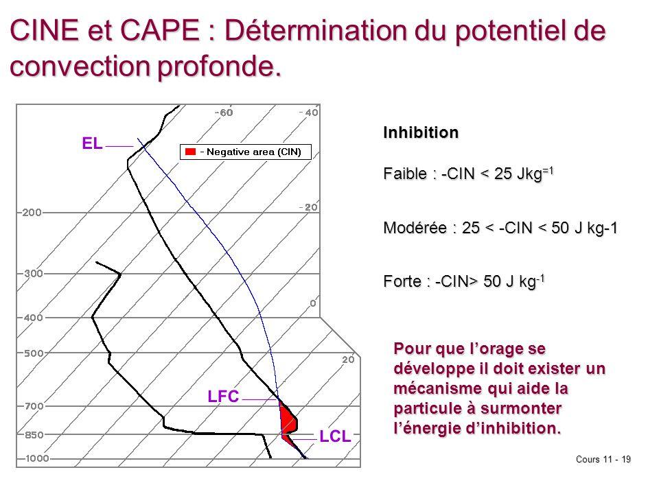 EMCours 11 - 19 CINE et CAPE : Détermination du potentiel de convection profonde.