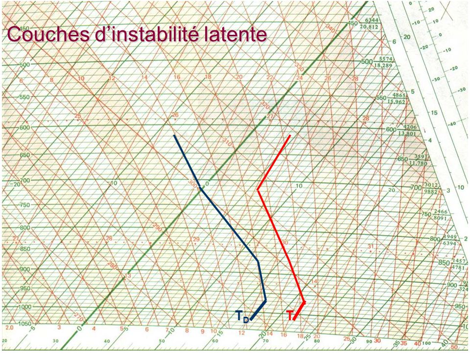 EMCours 12 - 23 Couches dinstabilité latente TDTDTDTDT