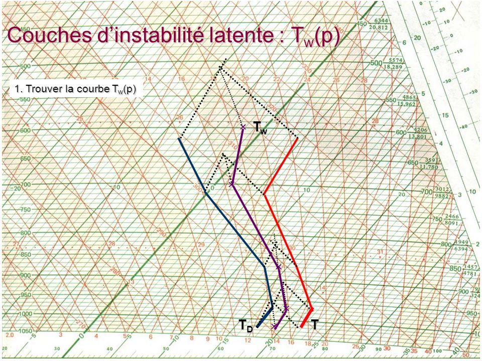 EMCours 12 - 24 Couches dinstabilité latente : T w (p) TDTDTDTDT TwTwTwTw 1.