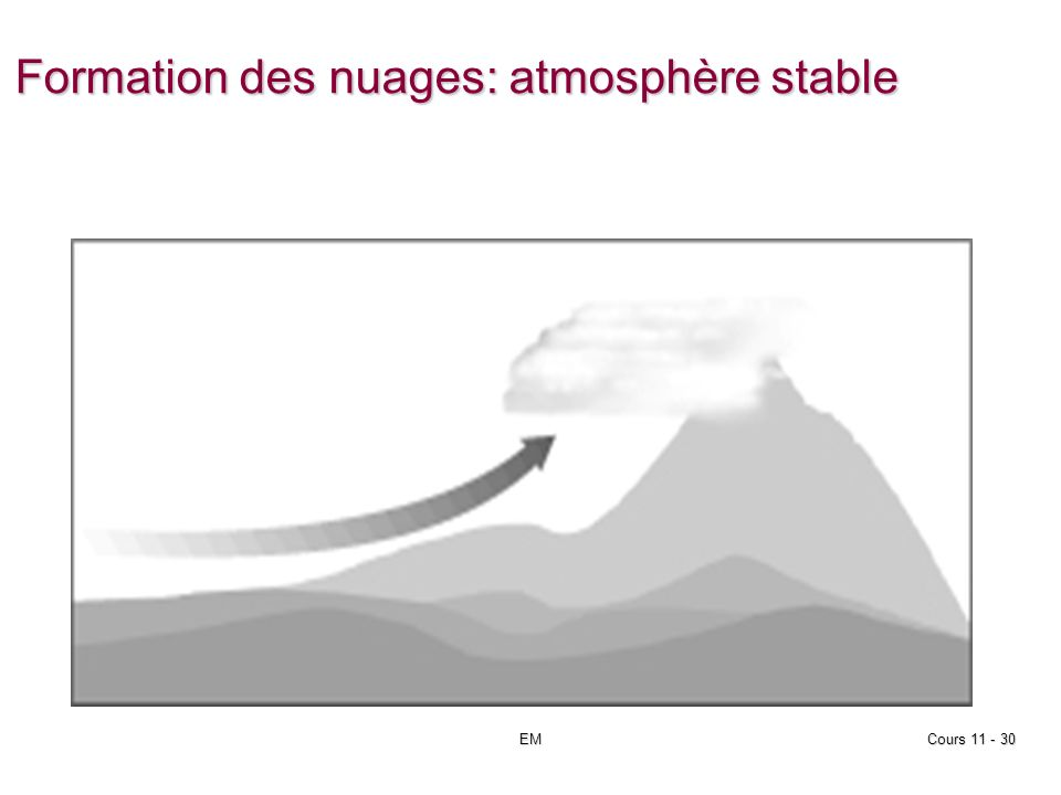 EMCours 11 - 30 Formation des nuages: atmosphère stable