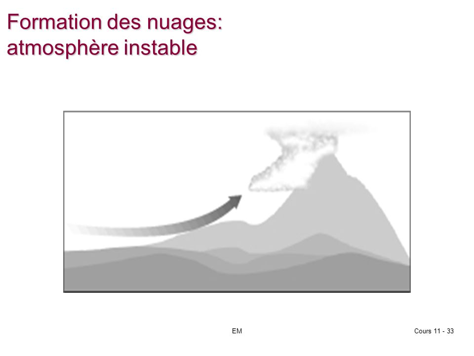 EMCours 11 - 33 Formation des nuages: atmosphère instable