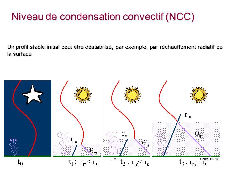 EMCours 11- 37 Niveau de condensation convectif (NCC) Un profil stable initial peut être déstabilisé, par exemple, par réchauffement radiatif de la surface t0t0 t3t3 rmrm m : r m = r s t2t2 rmrm m : r m < r s t1:t1: rmrm m r m < r s