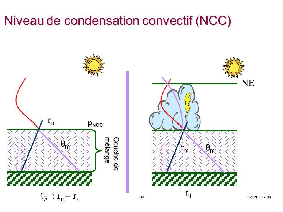 EMCours 11 - 38 Niveau de condensation convectif (NCC) t3t3 rmrm m : r m = r s p NCC Couche de mélange t4t4 rmrm m NE