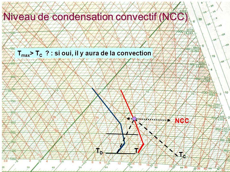 EMCours 12 - 41 Niveau de condensation convectif (NCC) TDTDTDTD T TCTCTCTC NCC T max > T C .
