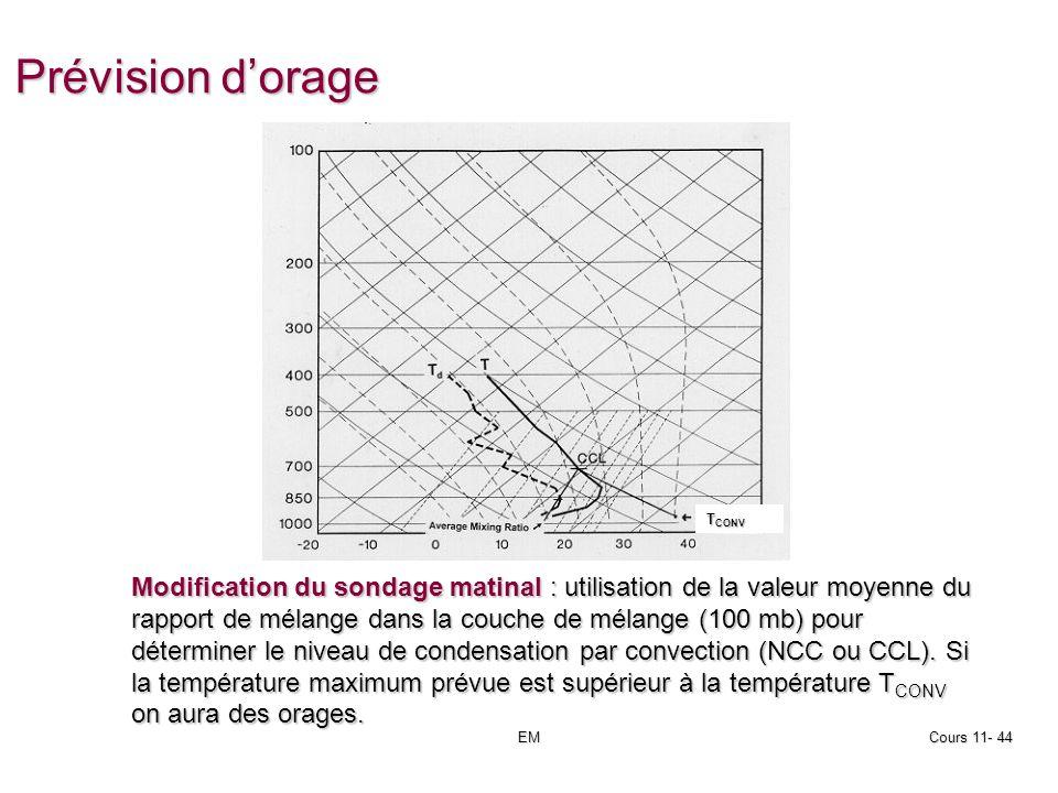 EMCours 11- 44 Prévision dorage Modification du sondage matinal : utilisation de la valeur moyenne du rapport de mélange dans la couche de mélange (100 mb) pour déterminer le niveau de condensation par convection (NCC ou CCL).