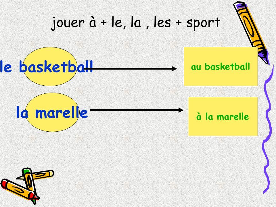le basketball au basketball la marelle à la marelle jouer à + le, la, les + sport