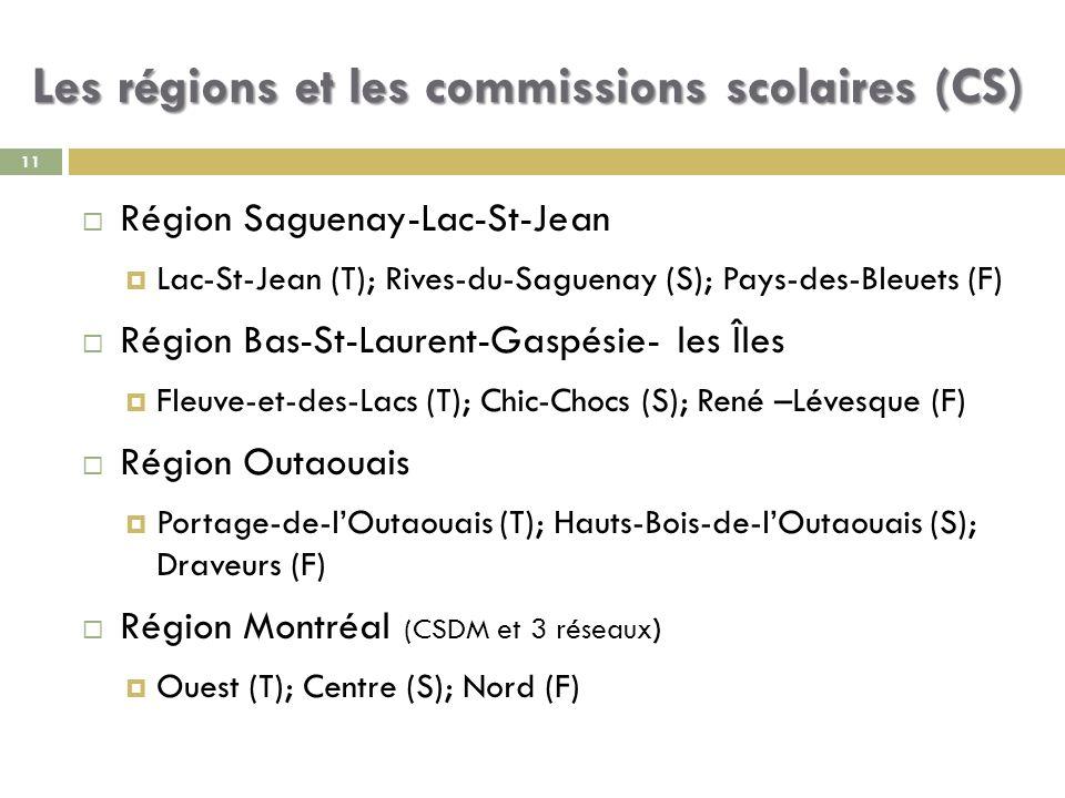 11 Les régions et les commissions scolaires (CS) Région Saguenay-Lac-St-Jean Lac-St-Jean (T); Rives-du-Saguenay (S); Pays-des-Bleuets (F) Région Bas-S