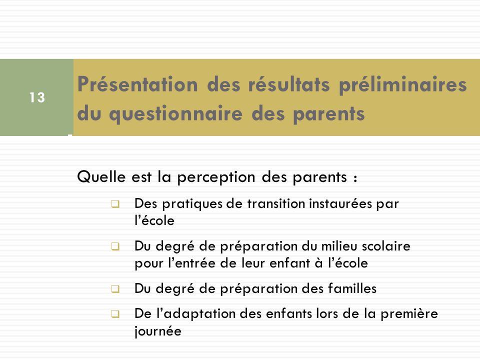 Quelle est la perception des parents : Des pratiques de transition instaurées par lécole Du degré de préparation du milieu scolaire pour lentrée de le