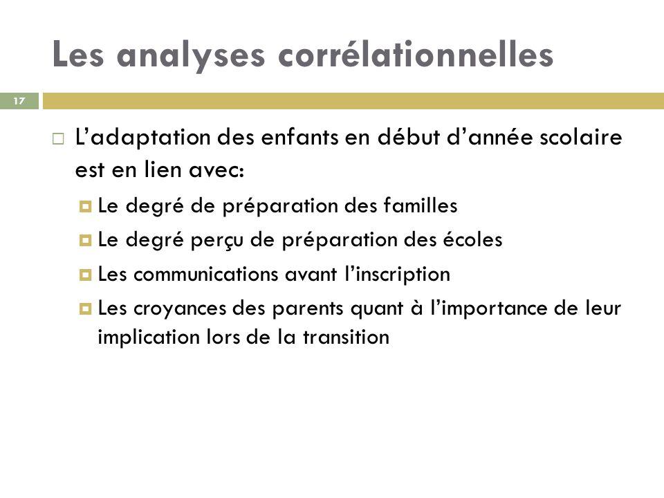 Les analyses corrélationnelles Ladaptation des enfants en début dannée scolaire est en lien avec: Le degré de préparation des familles Le degré perçu