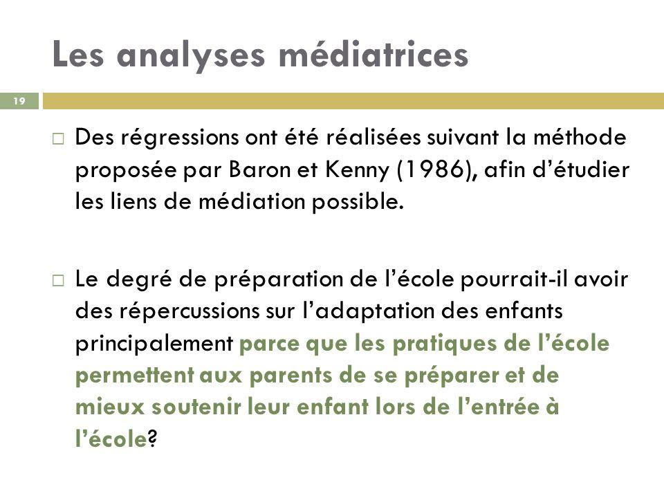Les analyses médiatrices Des régressions ont été réalisées suivant la méthode proposée par Baron et Kenny (1986), afin détudier les liens de médiation