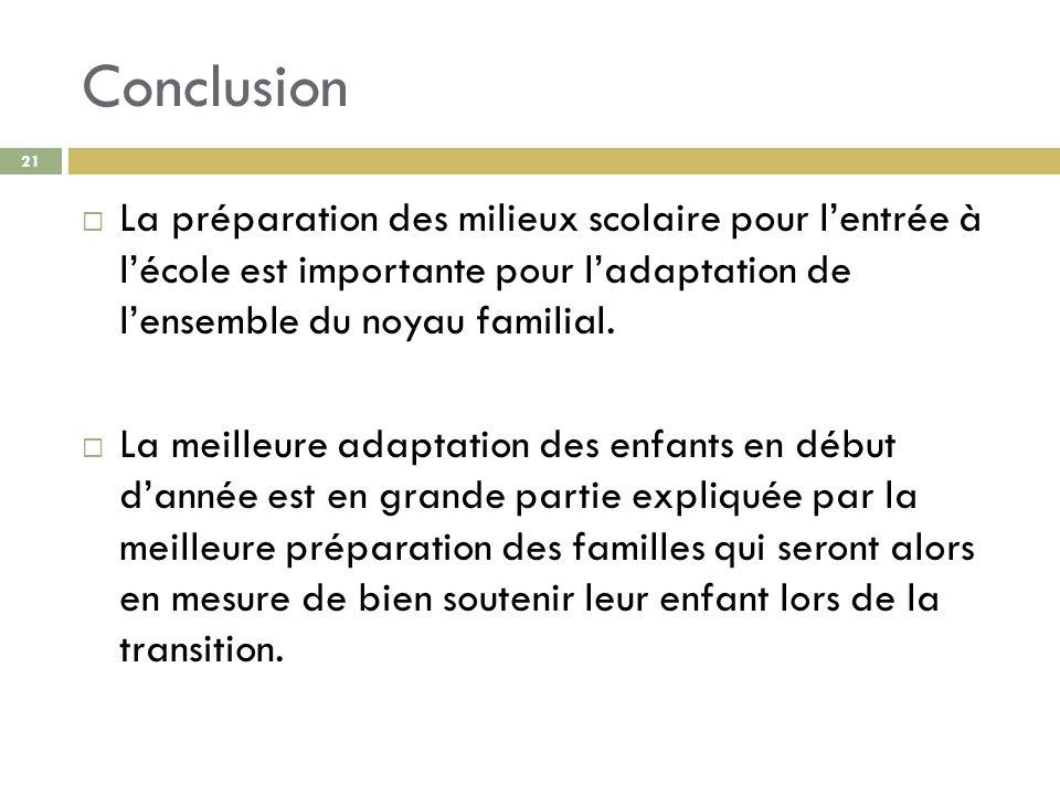 Conclusion La préparation des milieux scolaire pour lentrée à lécole est importante pour ladaptation de lensemble du noyau familial. La meilleure adap