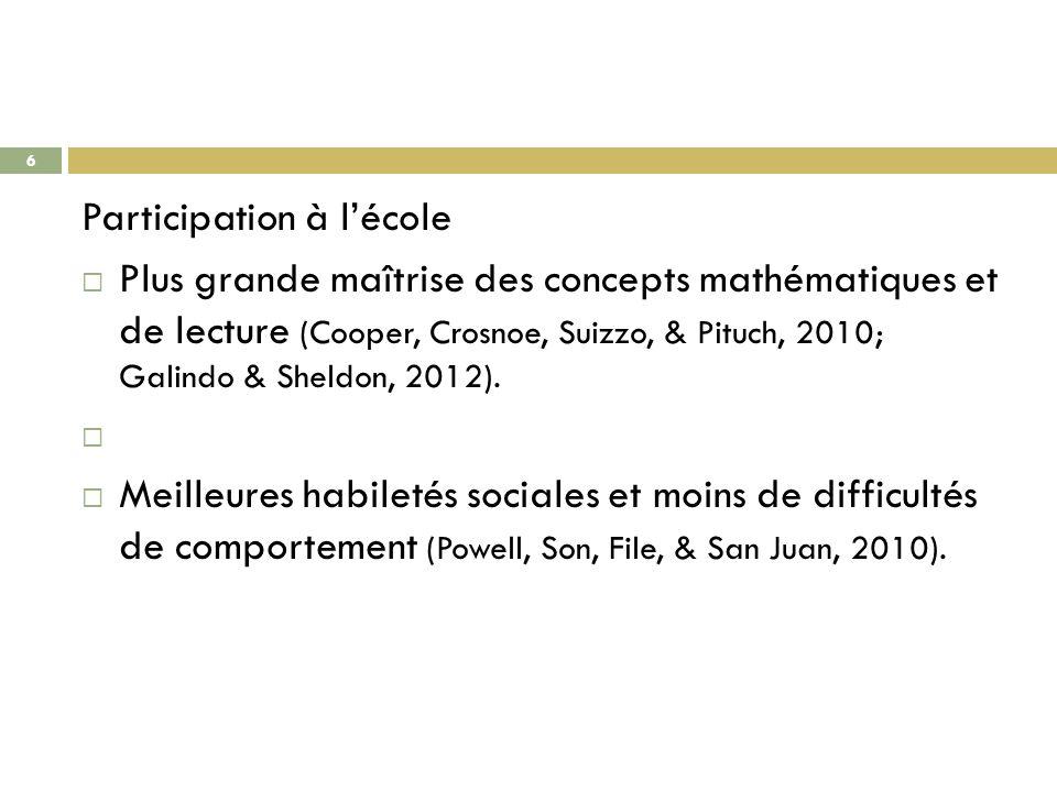 Participation à lécole Plus grande maîtrise des concepts mathématiques et de lecture (Cooper, Crosnoe, Suizzo, & Pituch, 2010; Galindo & Sheldon, 2012