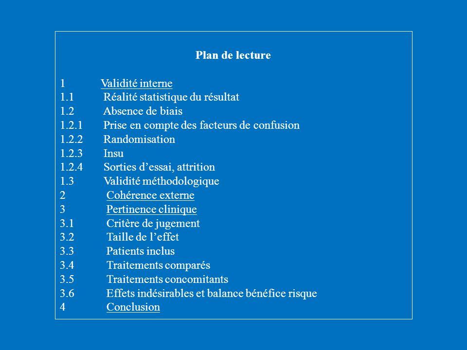 Plan de lecture 1 Validité interne 1.1 Réalité statistique du résultat 1.2 Absence de biais 1.2.1 Prise en compte des facteurs de confusion 1.2.2 Rand