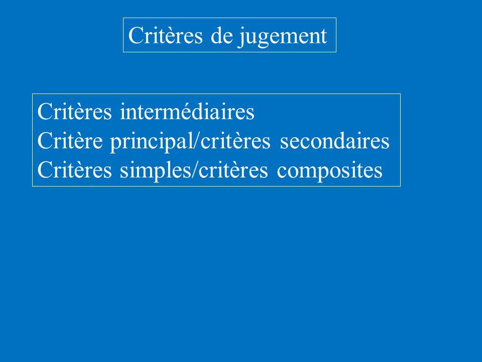 Critères de jugement Critères intermédiaires Critère principal/critères secondaires Critères simples/critères composites