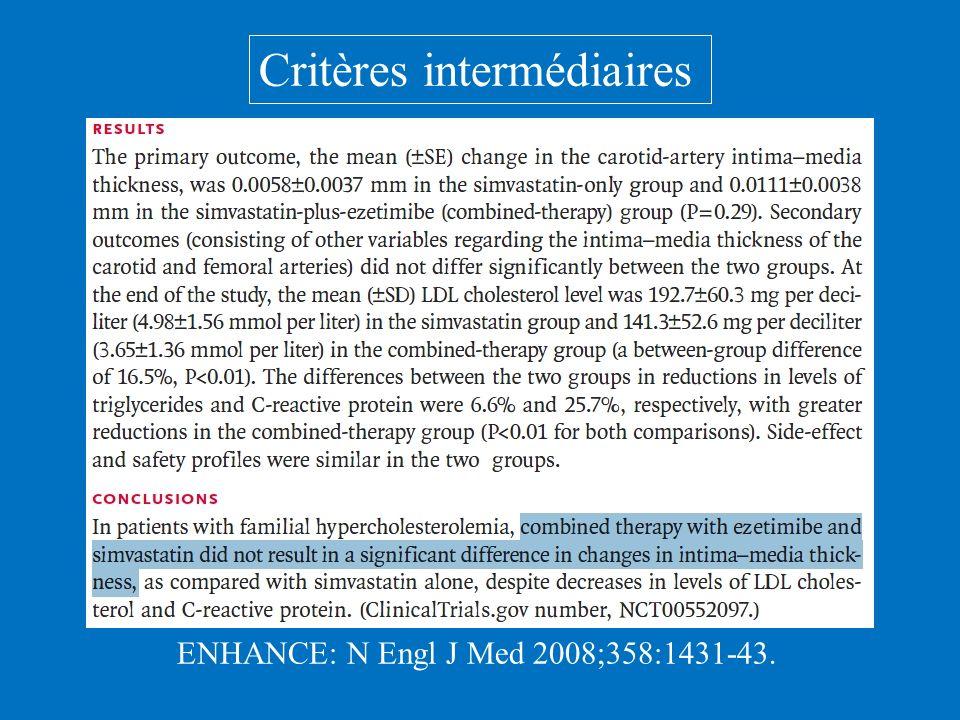 Critères intermédiaires ENHANCE: N Engl J Med 2008;358:1431-43.