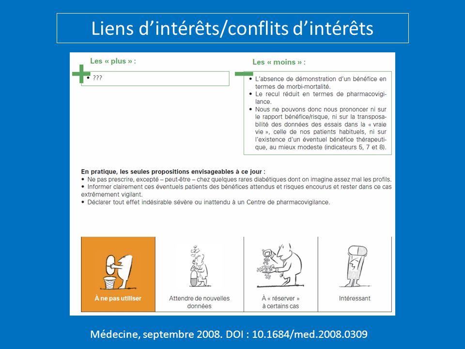 Liens dintérêts/conflits dintérêts Médecine, septembre 2008. DOI : 10.1684/med.2008.0309