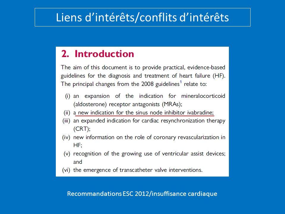 Recommandations ESC 2012/insuffisance cardiaque Liens dintérêts/conflits dintérêts