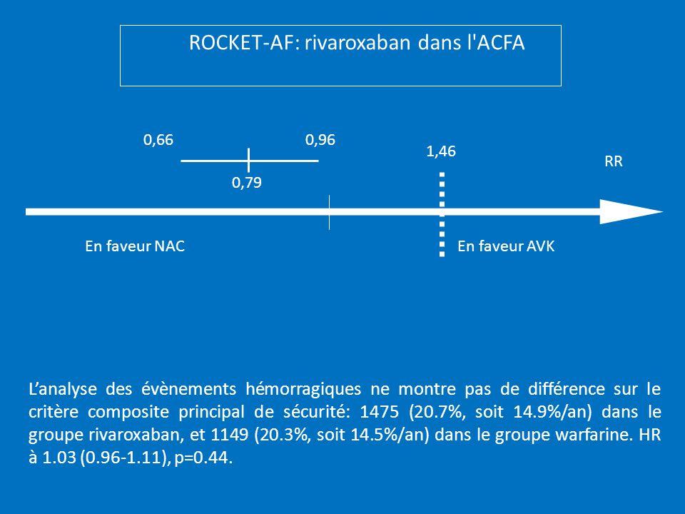 En faveur NACEn faveur AVK RR 0,660,96 0,79 ROCKET-AF: rivaroxaban dans l'ACFA Lanalyse des évènements hémorragiques ne montre pas de différence sur l