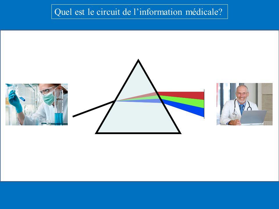 Quel est le circuit de linformation médicale?