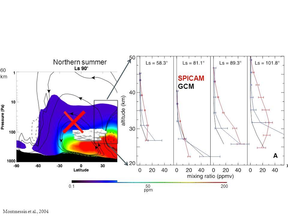 60 km Montmessin et al., 2004 0.150200 ppm Southern summerNorthern summer SPICAM GCM