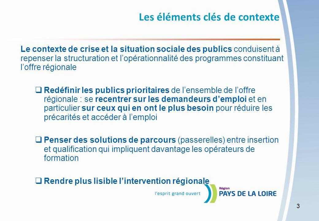 Je me qualifie – intervention du Fonds social européen Respect des politiques communautaires : Le titulaire sengage à respecter les politiques communautaires qui lui sont opposables et notamment les règles de concurrence, de protection de lenvironnement et dégalité des chances entre les femmes et les hommes.