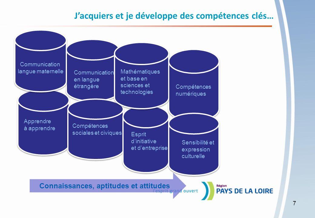 Après la session Transmettre le document bilan final à la DEFP Dans un délai maximum de deux mois après la fin de la session le compte-rendu d exécution reprenant les éléments facturés mensuellement et le bilan pédagogique de la session (annexé au CCTP); les justificatifs de la publicité relative à la participation de la Région des Pays de la Loire et de lUnion Européenne en cas dintervention du FSE ; le bilan collectif établi et signé librement par les délégués des stagiaires (annexé au CCTP) ; le cas échéant, le bilan de lintégration des stagiaires handicapés (annexé au CCTP).