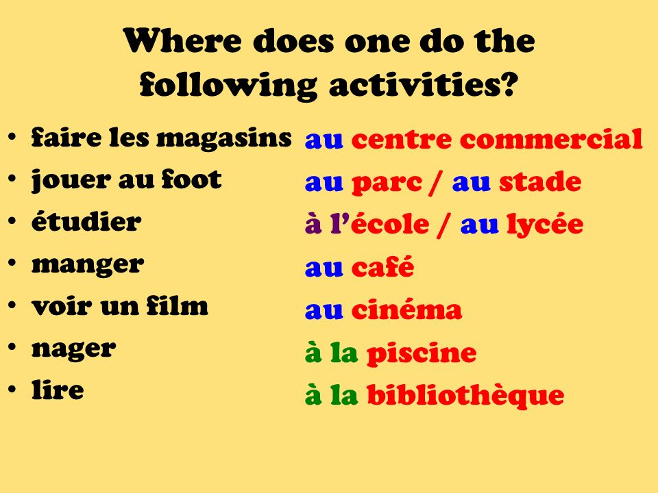 Where does one do the following activities? faire les magasins jouer au foot étudier manger voir un film nager lire au centre commercial au parc / au