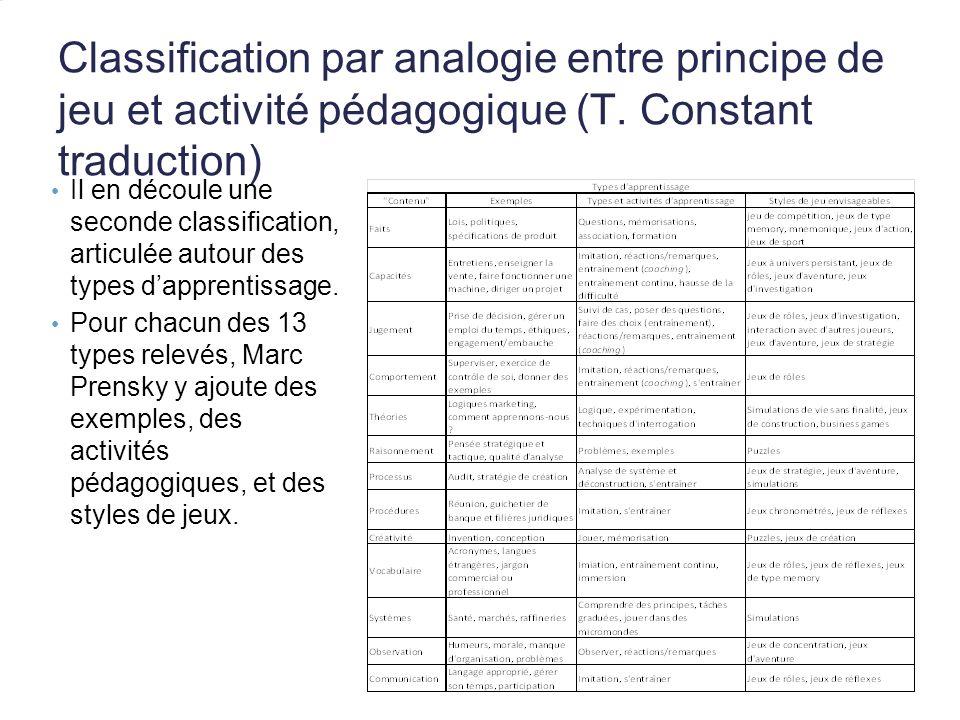 Classification par analogie entre principe de jeu et activité pédagogique (T. Constant traduction) Il en découle une seconde classification, articulée