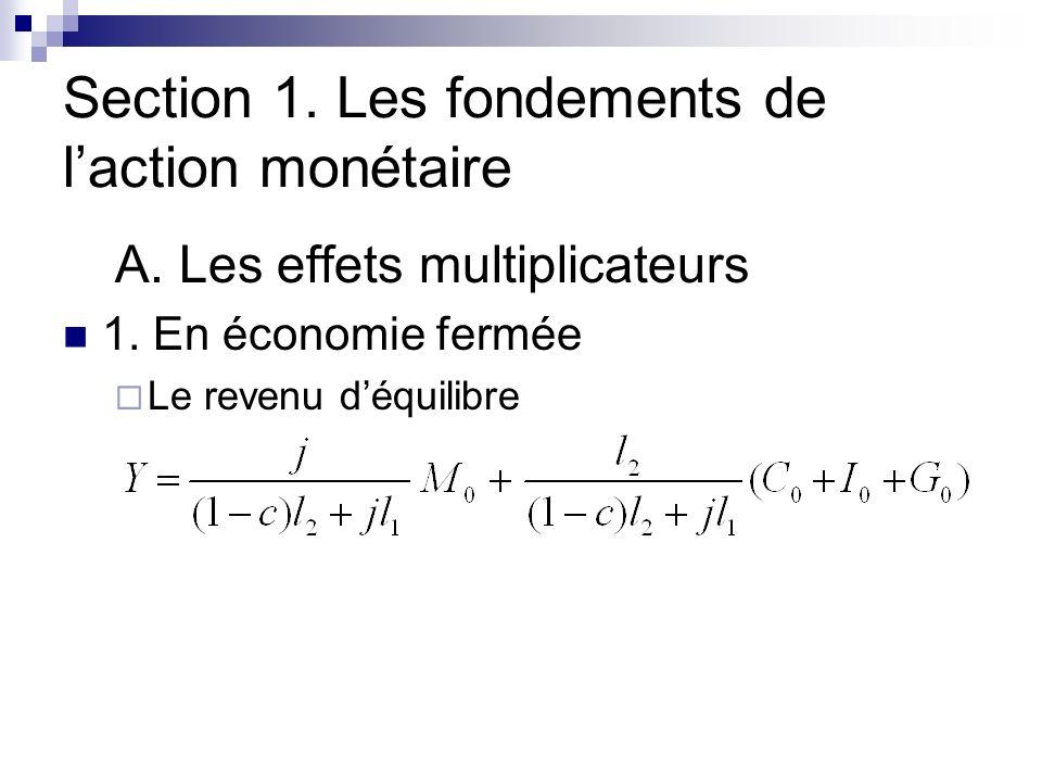 Multiplicateur monétaire + M 0 - i + I j + Y l2l2