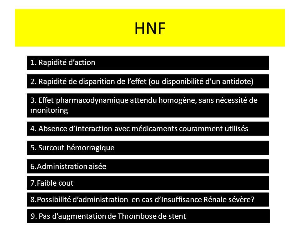 HNF 1.Rapidité daction 2. Rapidité de disparition de leffet (ou disponibilité dun antidote) 3.