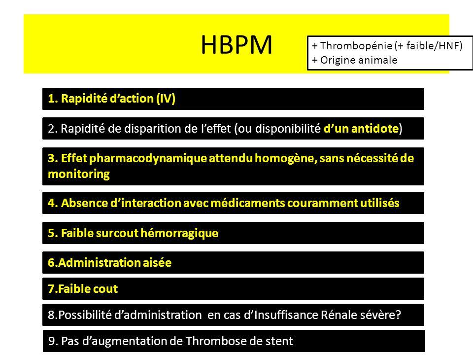 HBPM 1.Rapidité daction (IV) 2.