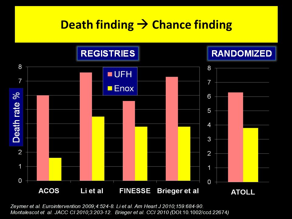 ? Death finding Chance finding